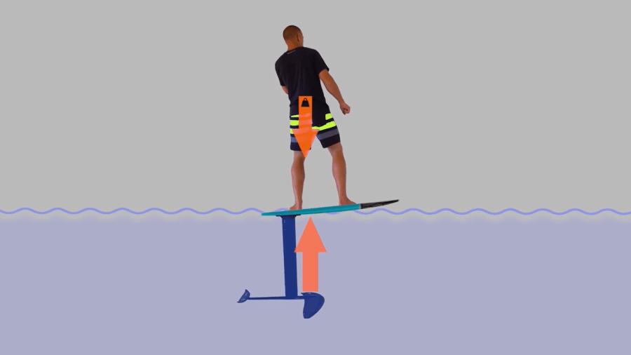 Hydrofoil-totalmente-sumergido-en-el-agua